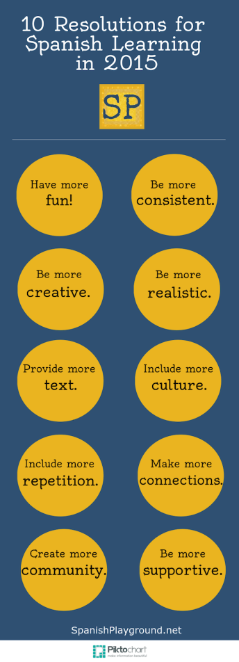 Resolutions for Spanish learning for parents of language learners.