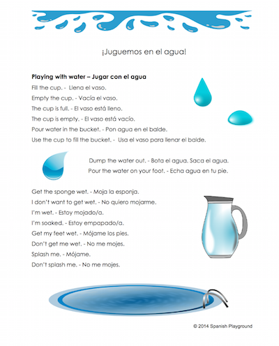 Water words in Spanish